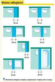 Bathroom Lighting Placement - beamled bathroom lighting guide for bathroom very informative