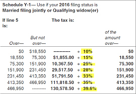 sales tax table 2016 2016 tax tables retirement income