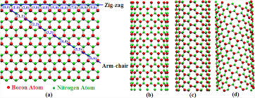 Armchair Carbon Nanotubes Doubly Clamped Single Walled Boron Nitride Nanotube Based
