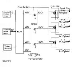 note on celica mr prius and rav ig relay provides voltage to