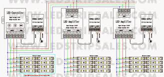 www ledstripsales com flexible led strip lights wiring diagram