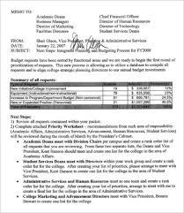 budget memo templates business accounting memo sample 6 examples