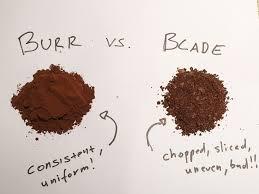 Coffee Grinders Reviews Ratings 3 Best Coffee Grinders For Home A Barista U0027s Guide 2017