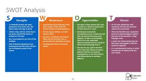product swot analysis template env 1198748 resume cloud