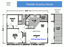 modular homes the granny flat blueprint
