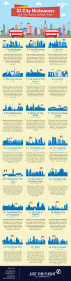The stories behind the nicknames of the world 39 s great cities