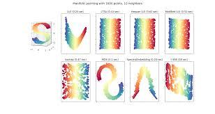 Iso Map 2 2 Manifold Learning U2014 Scikit Learn 0 19 0 Documentation