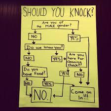 door decorations bedroom door decoration ideas for decor decorations diy