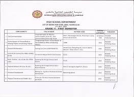 list of textbooks ipsa