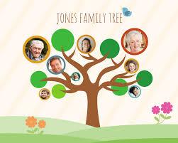 free family tree maker design a custom family tree canva