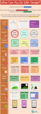 31 best pc stuff images on pinterest computer tips cheat sheets