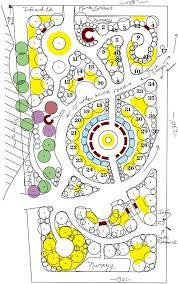 Bloomington Community Orchard By Mark Feldman The Director Of - Backyard orchard design