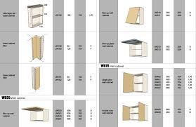 kitchen cabinets details wardrobe system stainless steel wardrobe system multi kitchen