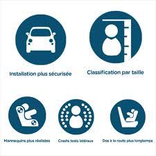 normes siege auto dossier choisir siège auto comprendre la norme i size grâce à