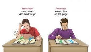 grapheme color synesthesia synesthesia