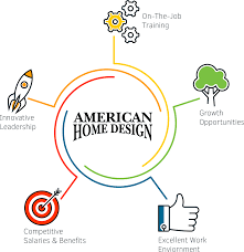 american home design jobs