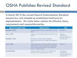 Osha Chair Requirements Online Orientation Office Orientation Ppt Download