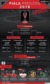 Jadwal Piala Presiden 2018 Ini Jadwal Semifinal Piala Presiden 2018