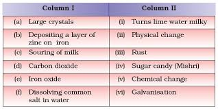 class 7 important questions for science u2013 physical and chemical
