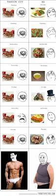 Funny Me Gusta Memes - funny me gusta food meme humor pinterest metabolism food meme