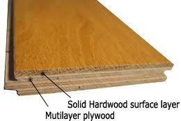 wood choosing wood houston sand refinish install