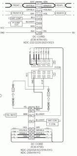 e30 wiring diagram dolgular com