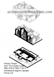 architectural diagrams of buddhist temples from the golden lands