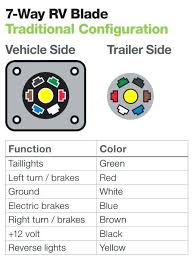 wiring for electric brakes horse trailer electrical wiring