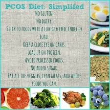 my pcos diet let u0027s be real with great expectation