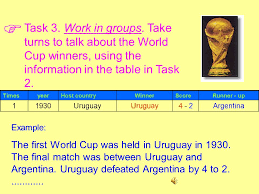 World Cup Table English 10 Unit 14 The World Cup B Speaking Ppt Download
