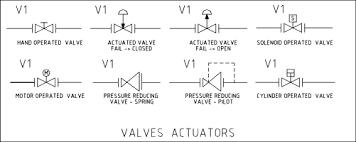 solenoid valve symbols from connexion developments ltd