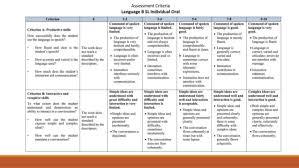 developing critical thinking and life skills through english