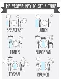 Formal Setting Of A Table Placing Organize Pinterest Etiquette Food And Dinners