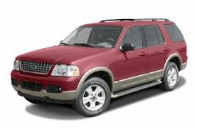 see 2003 ford explorer color options carsdirect