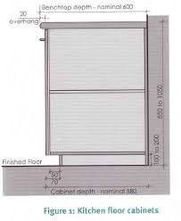 Flat Pack Kitchen Cabinets by Flat Pack Kitchen Cabinets For Diy Kitchen Remodeling F A Q And