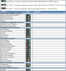 sql server health check report template chapter 6 quality management and optimization customer success