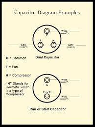 how to diagnose and repair your air conditioner a c capacitor