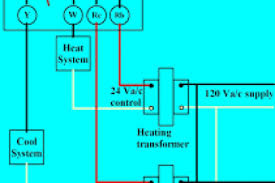 furnace transformer wiring diagram 4k wallpapers