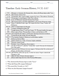 timeline early german history 9 c e 1517 student handouts