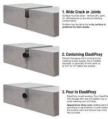 elastipoxy joint u0026 filler kit 2 qts floor to wall joint