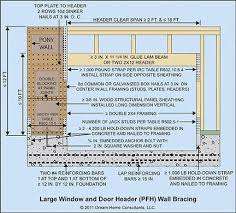 wall bracing home owners networkhome owners network
