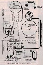 68 chevelle wiring troubles rod forum hotrodders bulletin