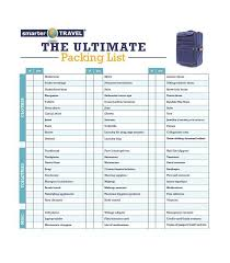 template for lists free printable grocery list and shopping list