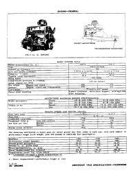 28 1953 chevy truck manual 41550 find used 1953 chevy panel