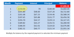 how to calculate monthly loan payments how to calculate loan payments and costs
