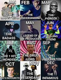 Music Producer Meme - music producer memes