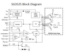ups block diagram with explanation pdf circuit diagram images