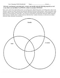 bonding venn diagram betterlesson