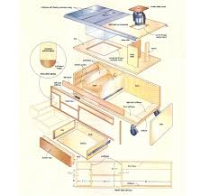 tablesaw and router workstation woodworking plans woodshop plans