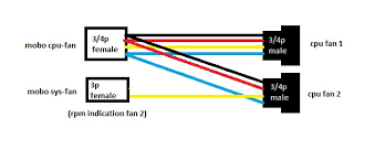 cpu fan 4 pin to 3 pin wiring 2 fans to one header page 2